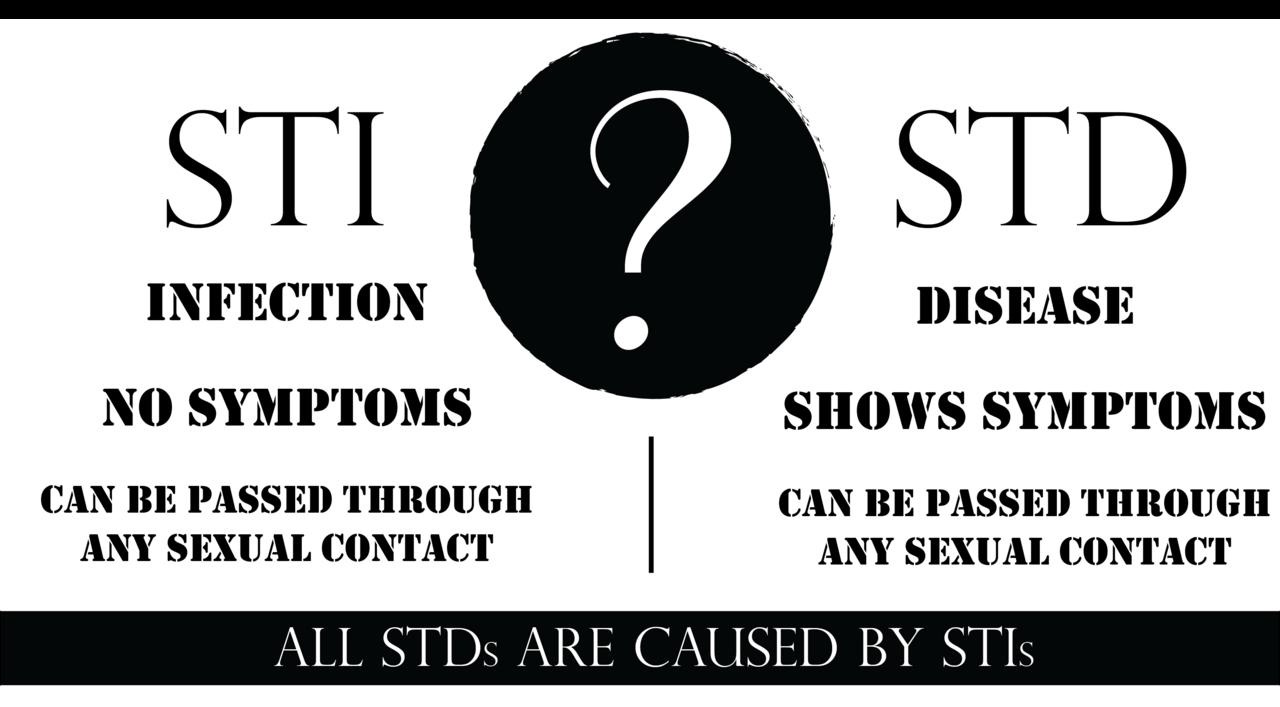 what is an std
